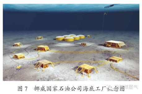 深水油气勘探开发技术发展现状与趋势第9张-暗潮天空 BlueSky